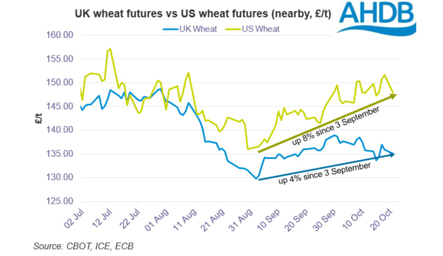 AHDB wheat.PNG